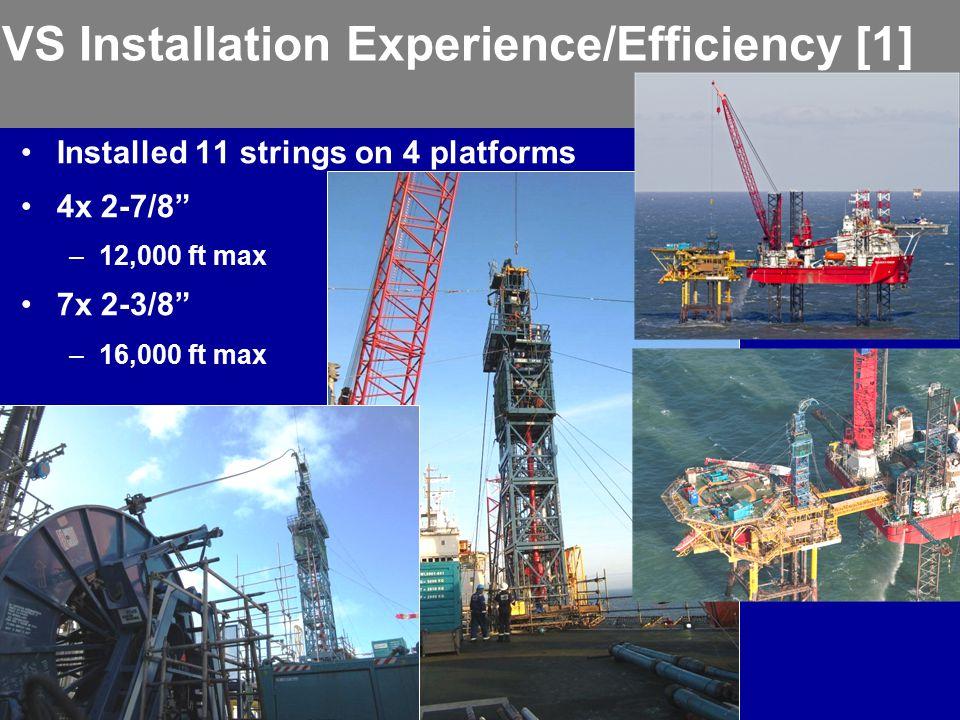 VS Installation Experience/Efficiency [1]